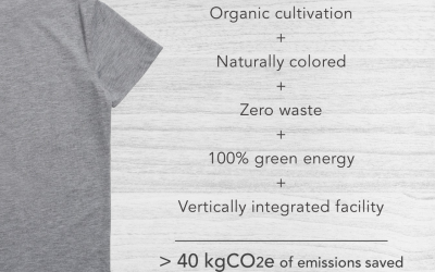 We've Created the Greenest T-Shirt!